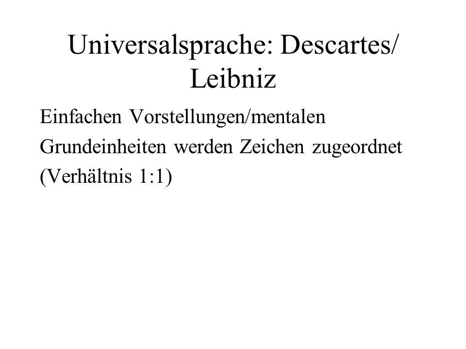 Universalsprache: Descartes/ Leibniz