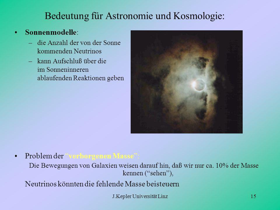 Bedeutung für Astronomie und Kosmologie: