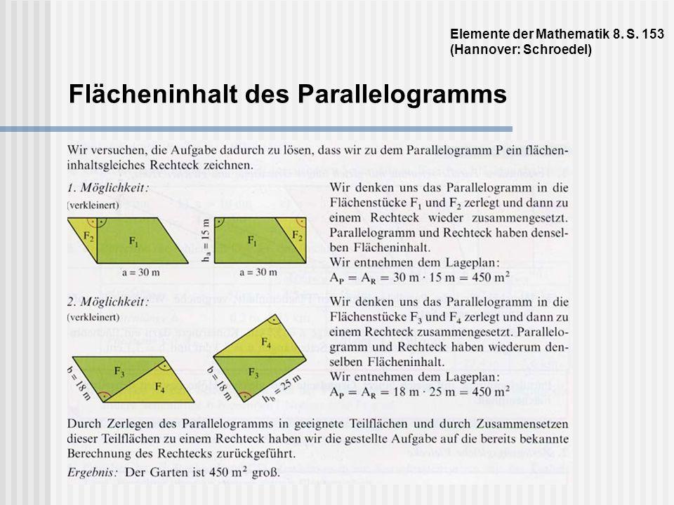 Flächeninhalt des Parallelogramms
