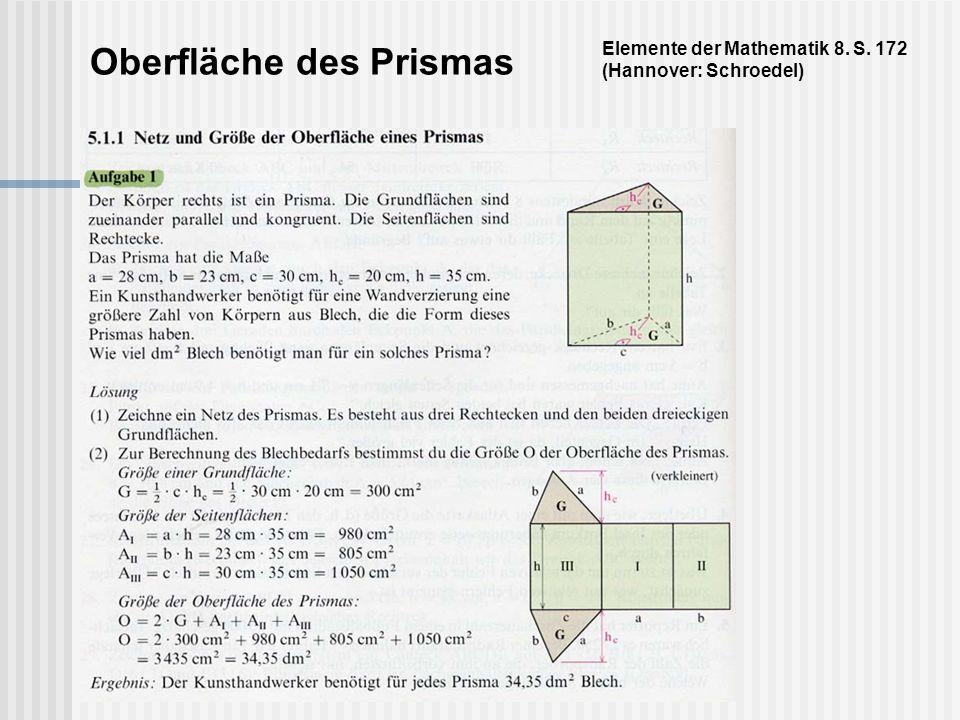 Oberfläche des Prismas