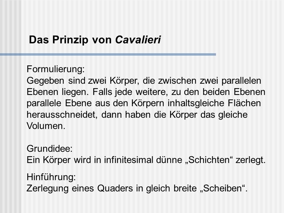 Das Prinzip von Cavalieri
