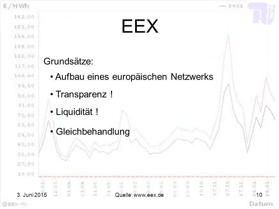 EEX Grundsätze: Aufbau eines europäischen Netzwerks Transparenz !