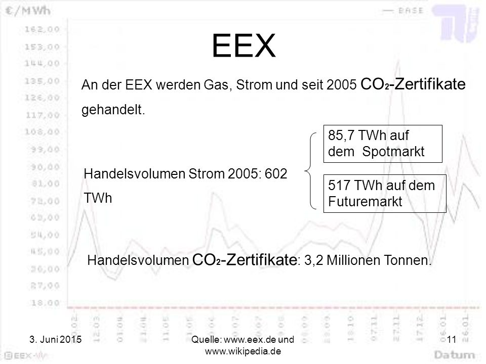 Quelle: www.eex.de und www.wikipedia.de