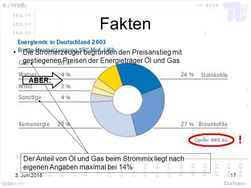 Fakten Die Stromerzeuger begründen den Preisanstieg mit gestiegenen Preisen der Energieträger Öl und Gas.