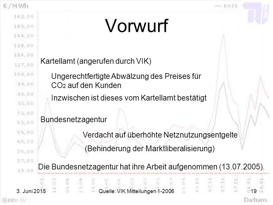 Quelle: VIK Mitteilungen 1-2006