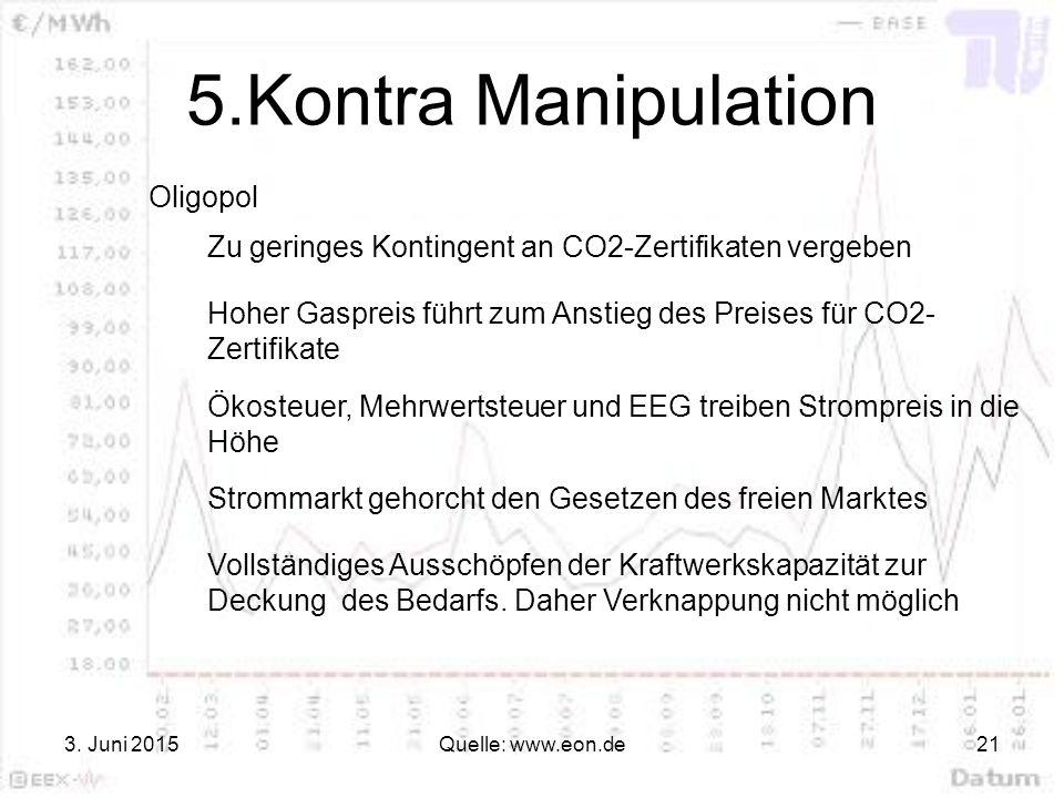 5.Kontra Manipulation Oligopol