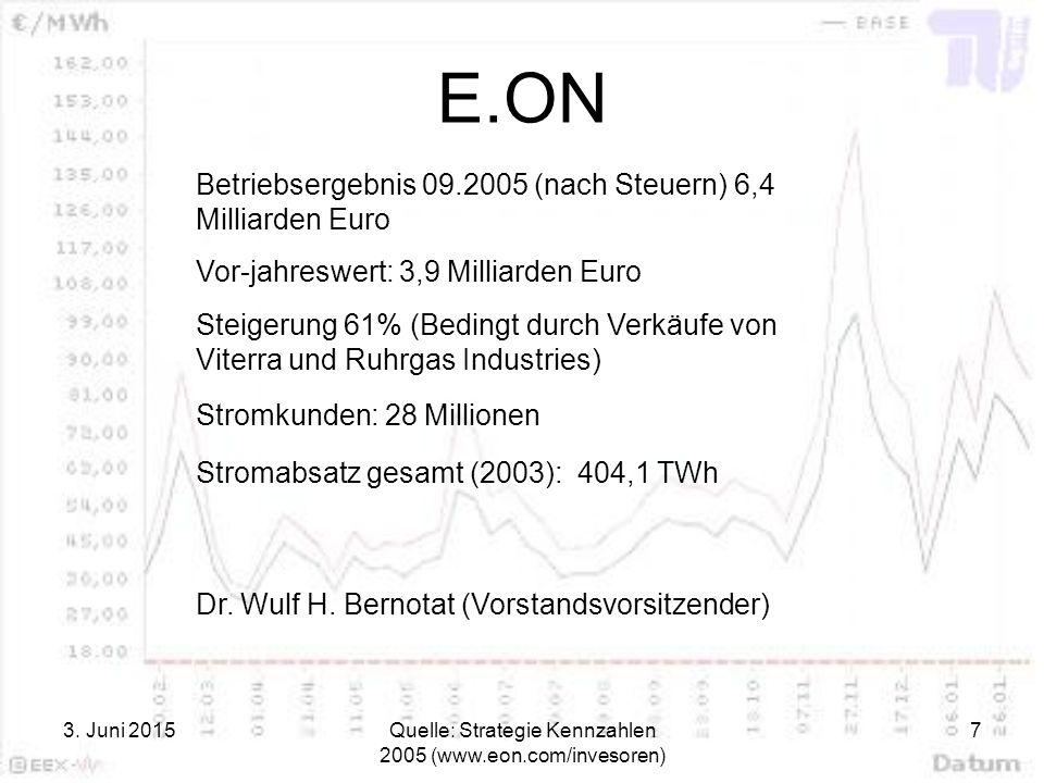 Quelle: Strategie Kennzahlen 2005 (www.eon.com/invesoren)