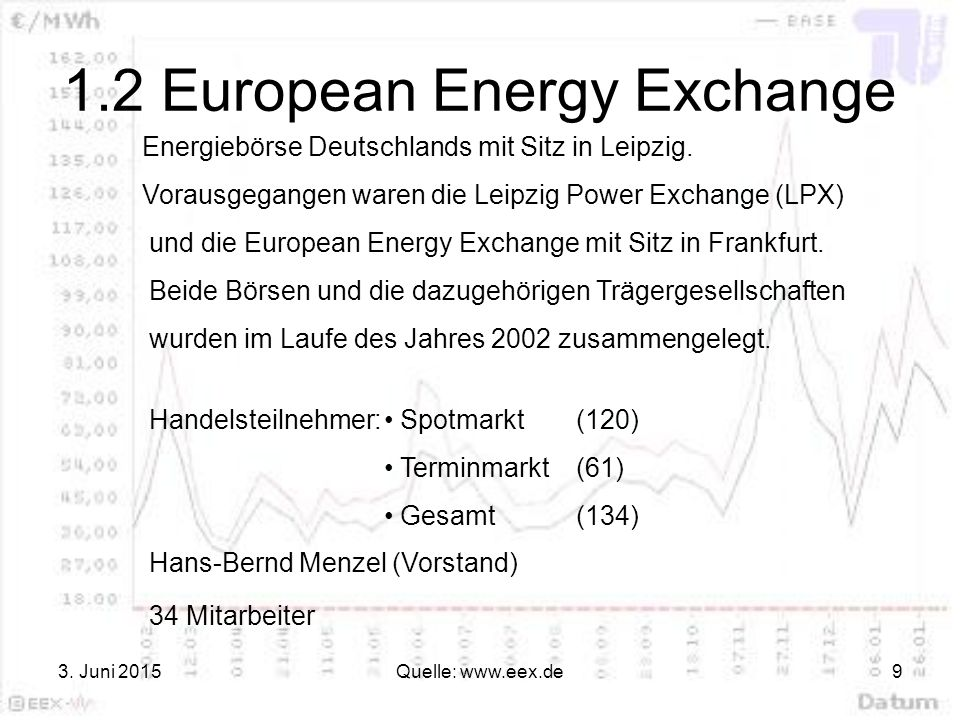 1.2 European Energy Exchange