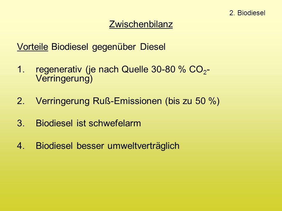 Vorteile Biodiesel gegenüber Diesel