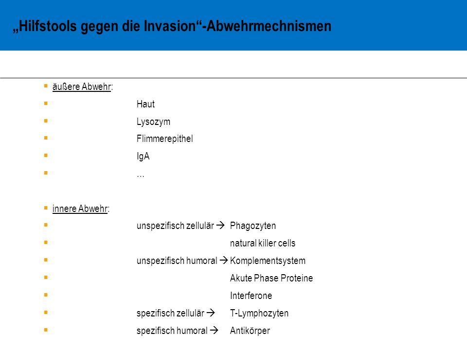 """""""Hilfstools gegen die Invasion -Abwehrmechnismen"""