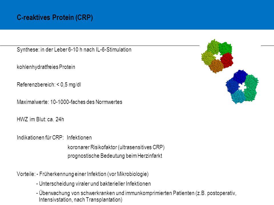 C-reaktives Protein (CRP)
