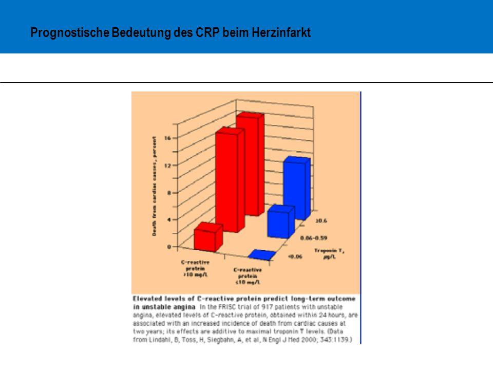 Prognostische Bedeutung des CRP beim Herzinfarkt