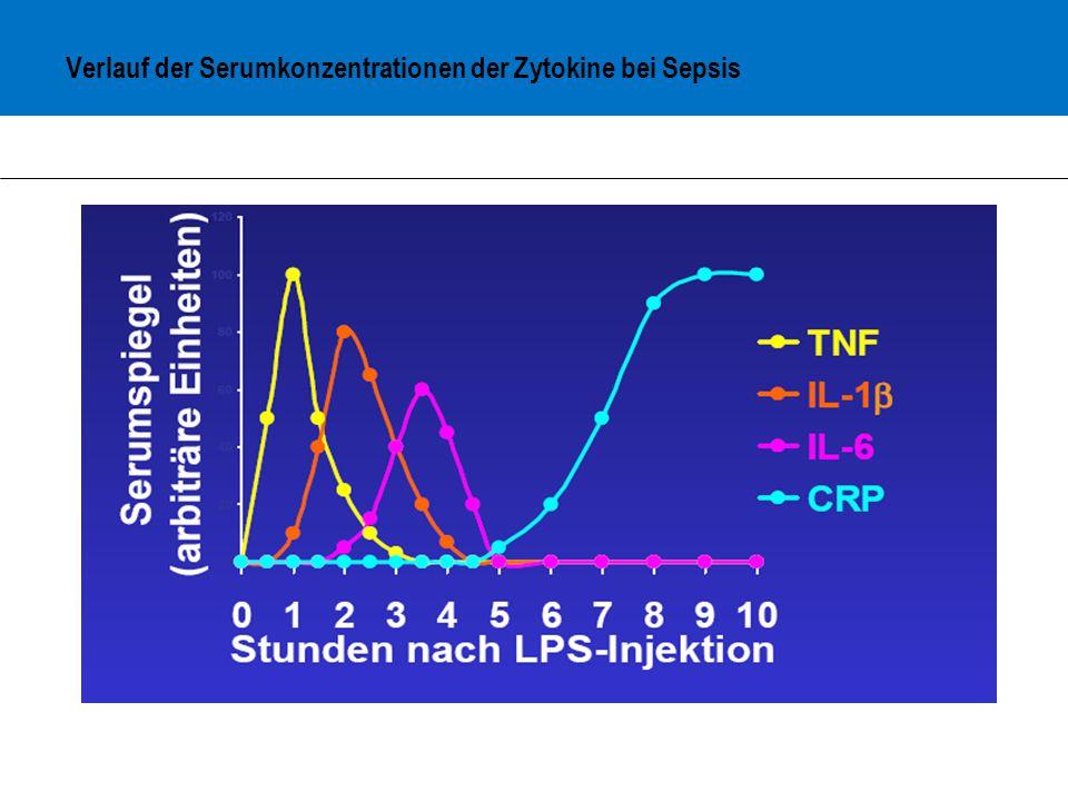Verlauf der Serumkonzentrationen der Zytokine bei Sepsis