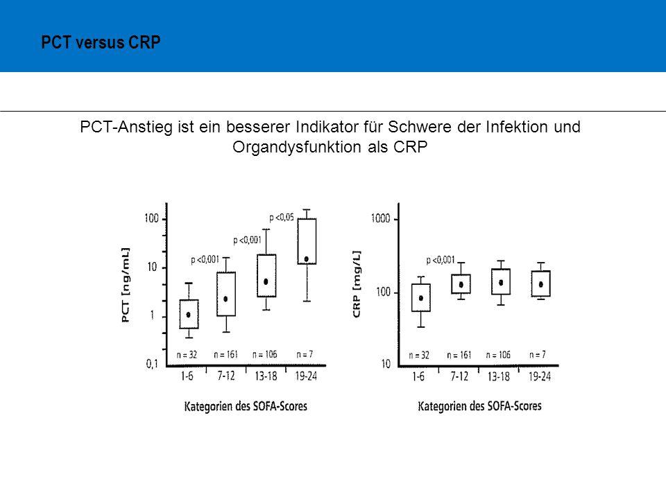 PCT versus CRP PCT-Anstieg ist ein besserer Indikator für Schwere der Infektion und Organdysfunktion als CRP.