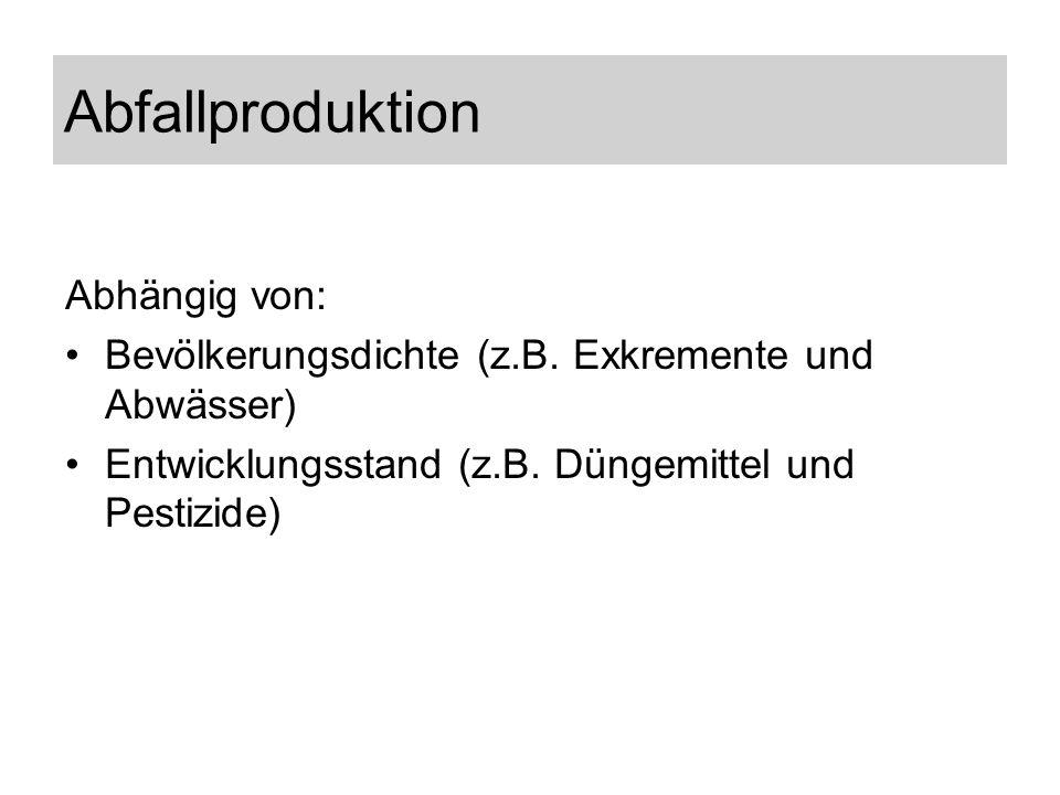 Abfallproduktion Abhängig von: