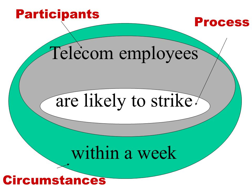 Telecom employees are likely to strike within a week Participants