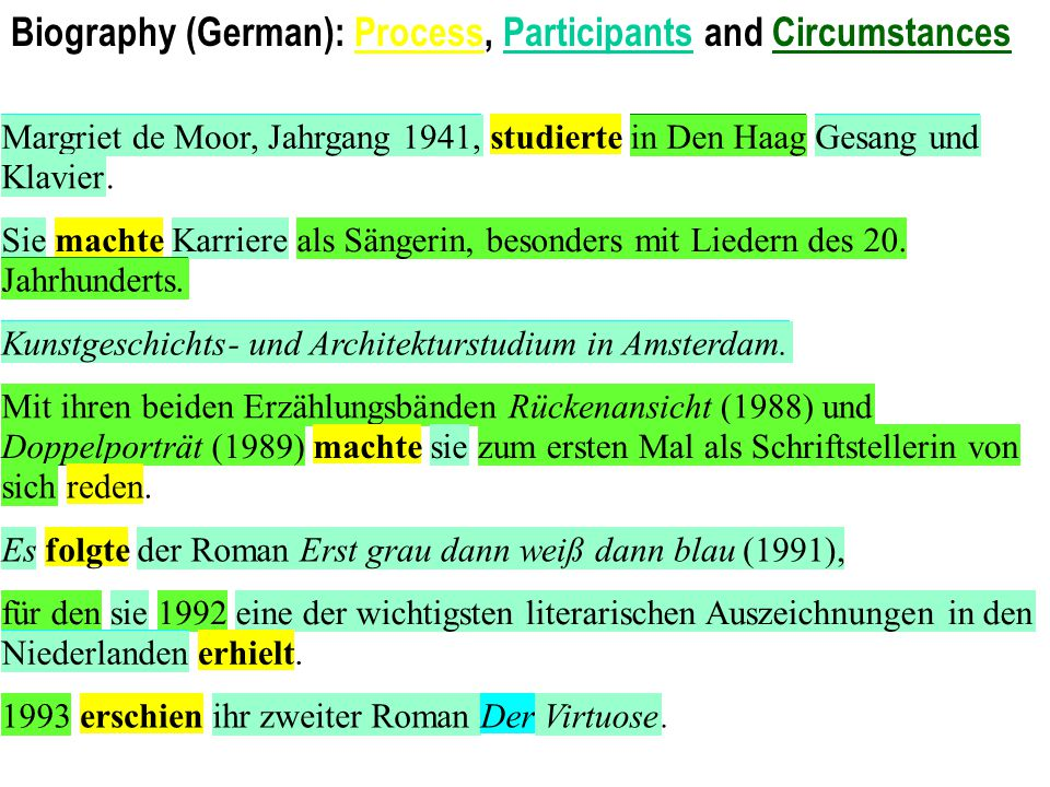 Biography (German): Process, Participants and Circumstances