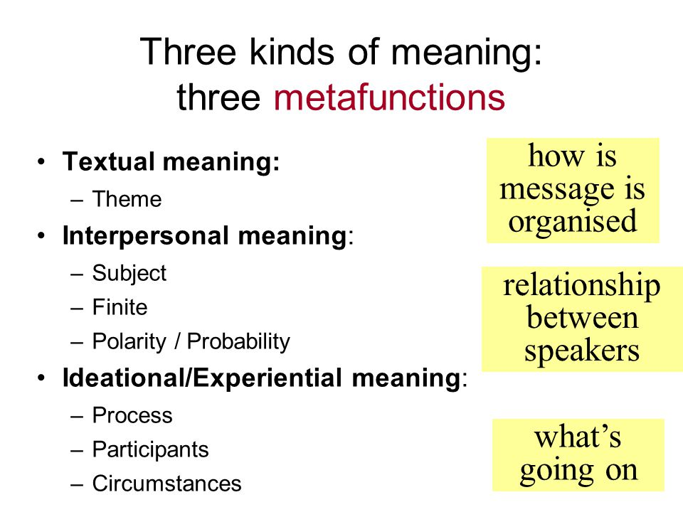 Three kinds of meaning: three metafunctions