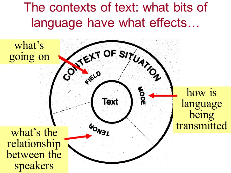 The contexts of text: what bits of language have what effects…