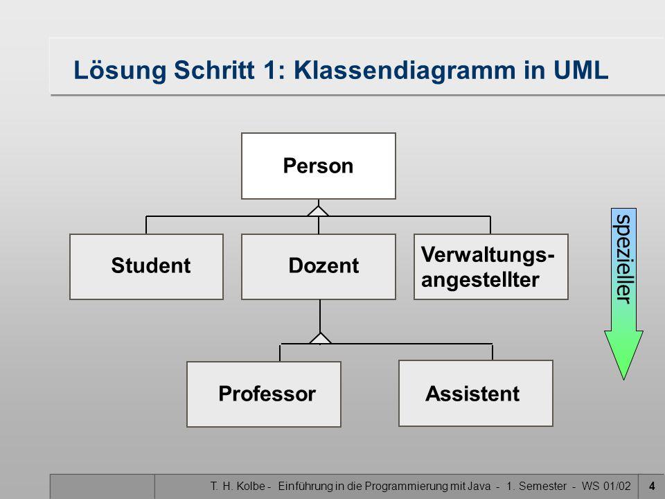 Lösung Schritt 1: Klassendiagramm in UML
