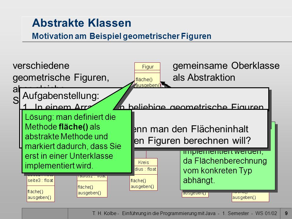 Abstrakte Klassen Motivation am Beispiel geometrischer Figuren