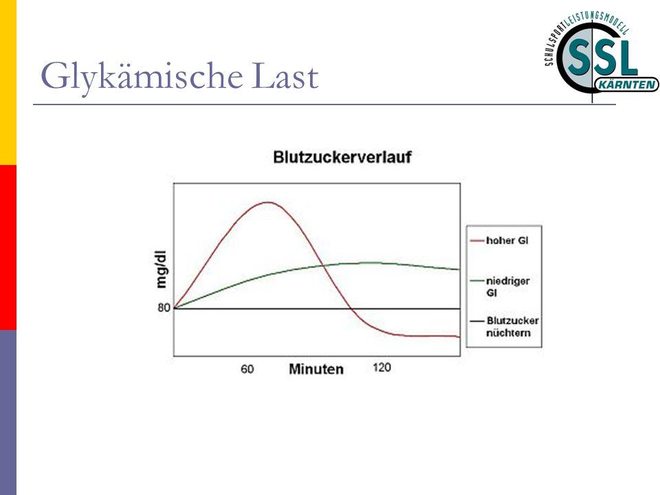 Glykämische Last Stoffwechselspezifische Aspekte der KH- wie wirkt sich ein LM auf Blutzuckerspiegel aus.