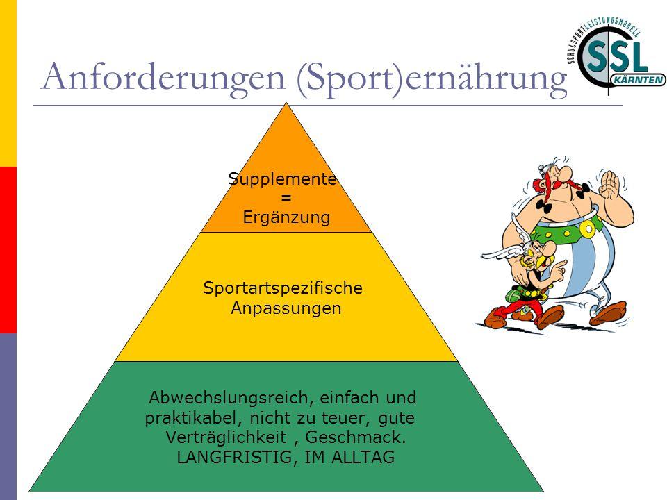 Anforderungen (Sport)ernährung