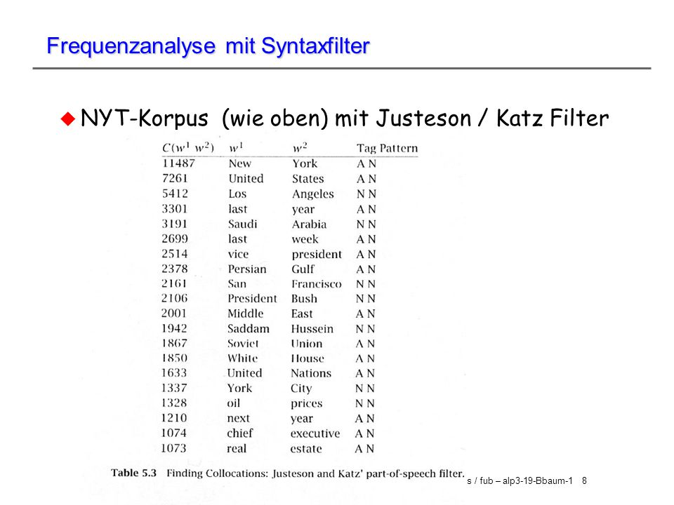 Frequenzanalyse mit Syntaxfilter