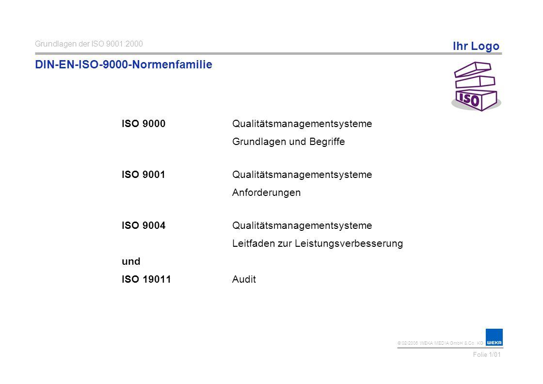 DIN-EN-ISO-9000-Normenfamilie