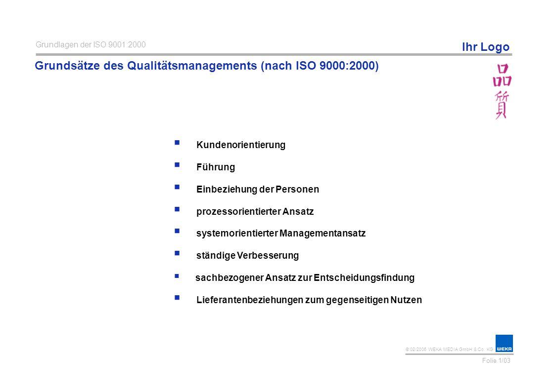 Grundsätze des Qualitätsmanagements (nach ISO 9000:2000)