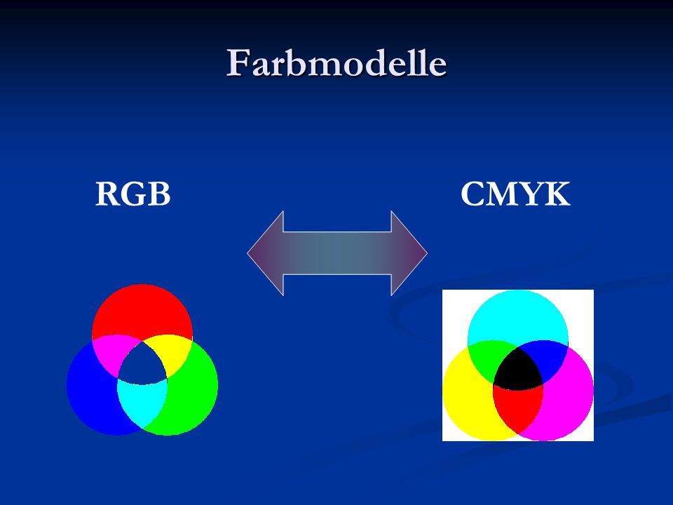 Farbmodelle RGB CMYK