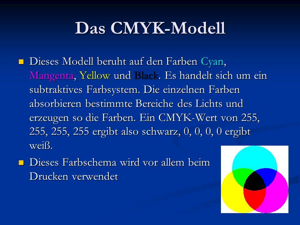 Das CMYK-Modell