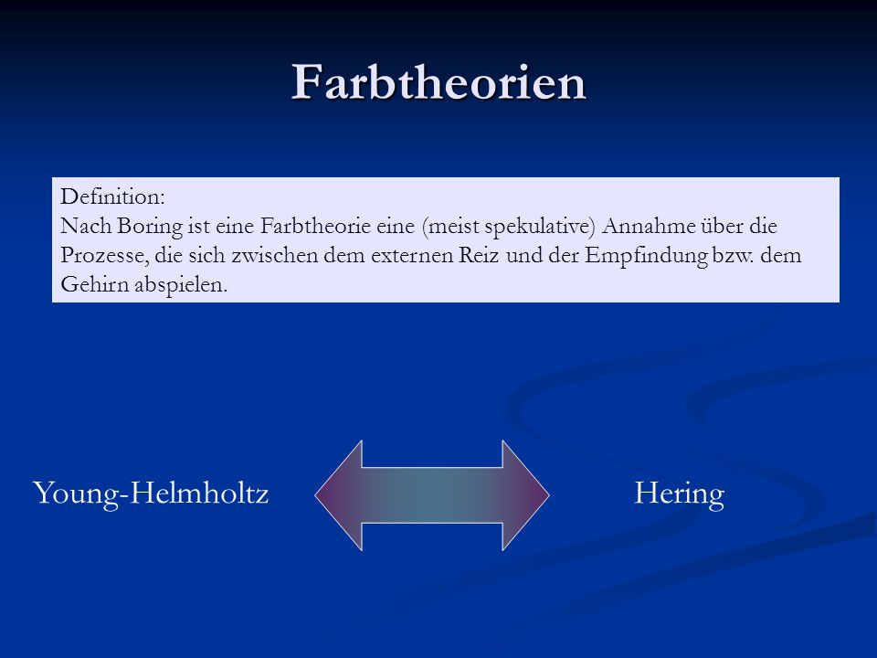Farbtheorien Young-Helmholtz Hering Definition: