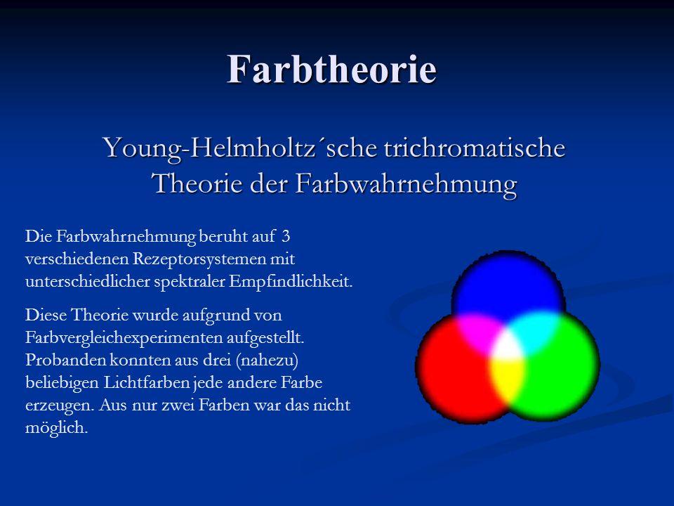 Young-Helmholtz´sche trichromatische Theorie der Farbwahrnehmung