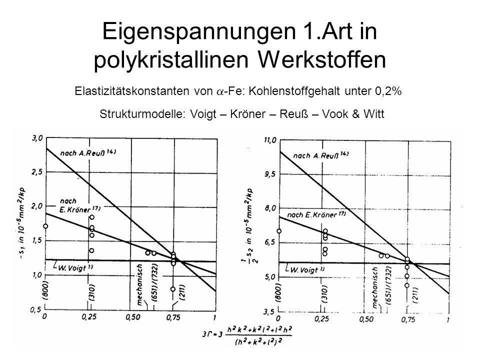 Eigenspannungen 1.Art in polykristallinen Werkstoffen