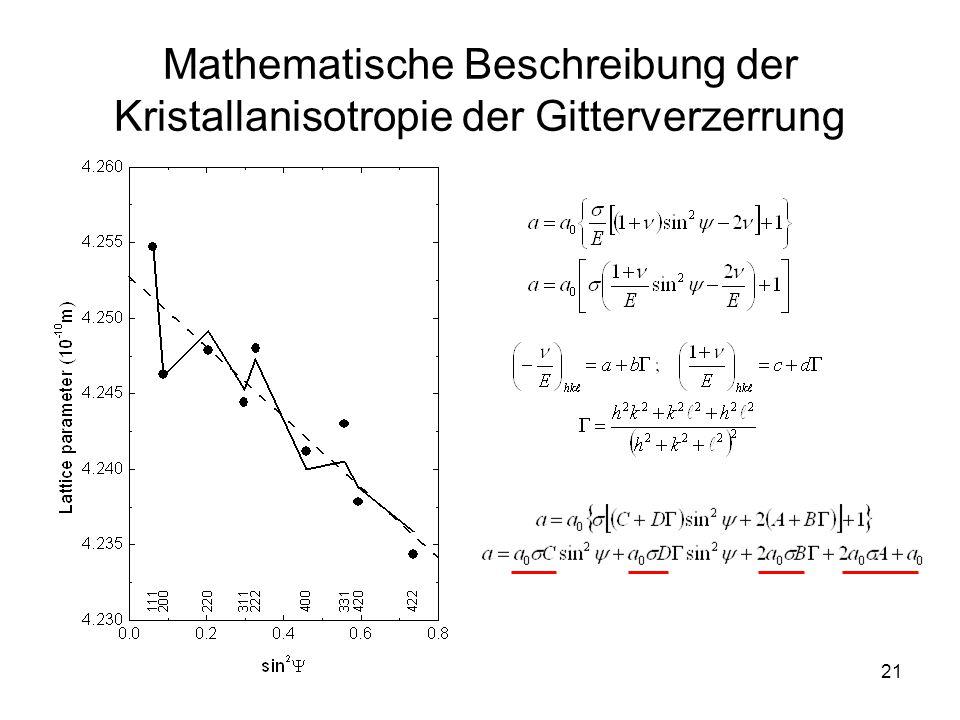 Mathematische Beschreibung der Kristallanisotropie der Gitterverzerrung
