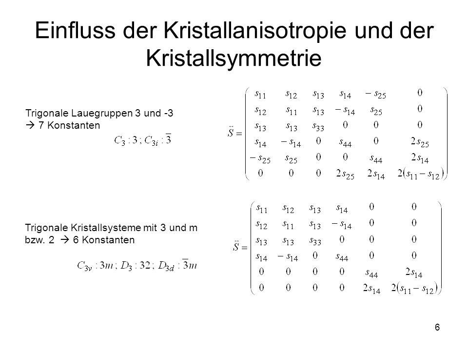 Einfluss der Kristallanisotropie und der Kristallsymmetrie