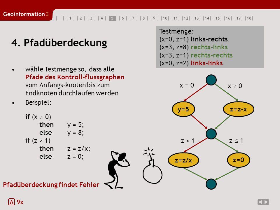 4. Pfadüberdeckung Testmenge: (x=0, z=1) links-rechts