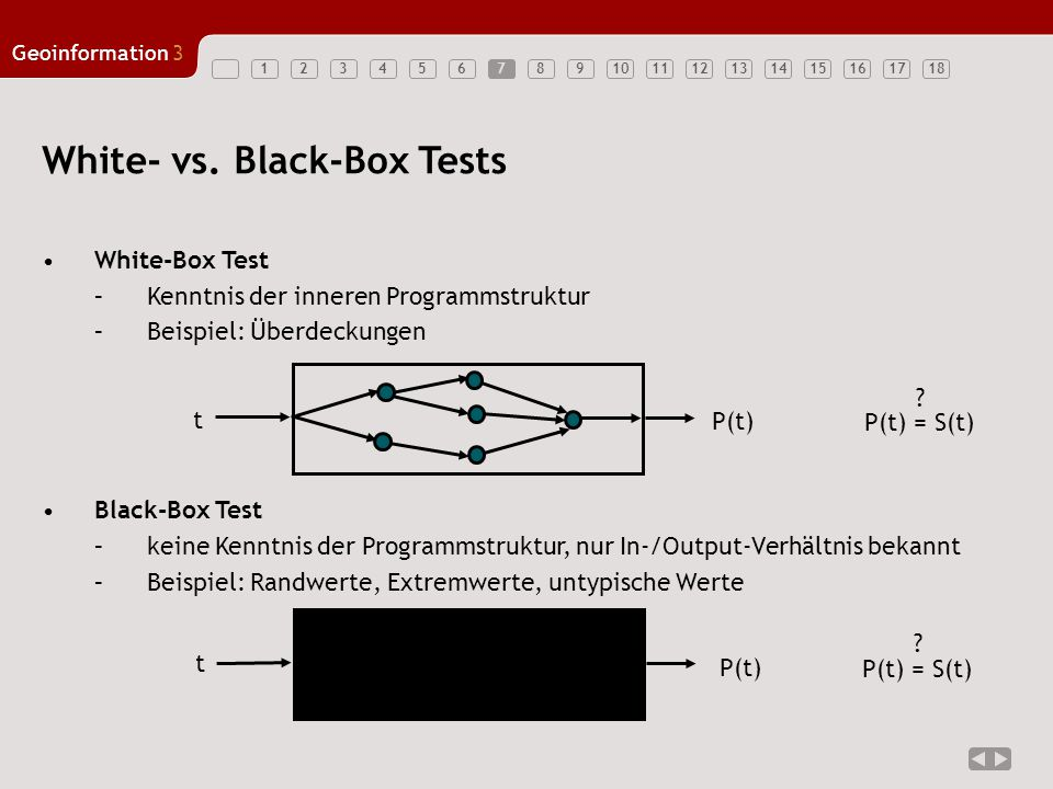 White- vs. Black-Box Tests