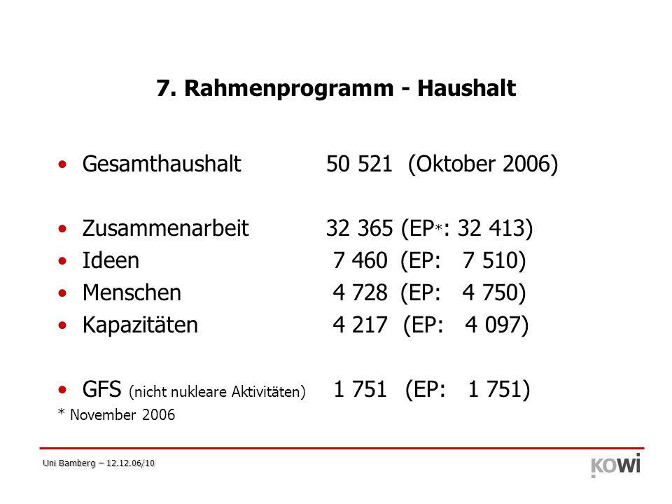 7. Rahmenprogramm - Haushalt
