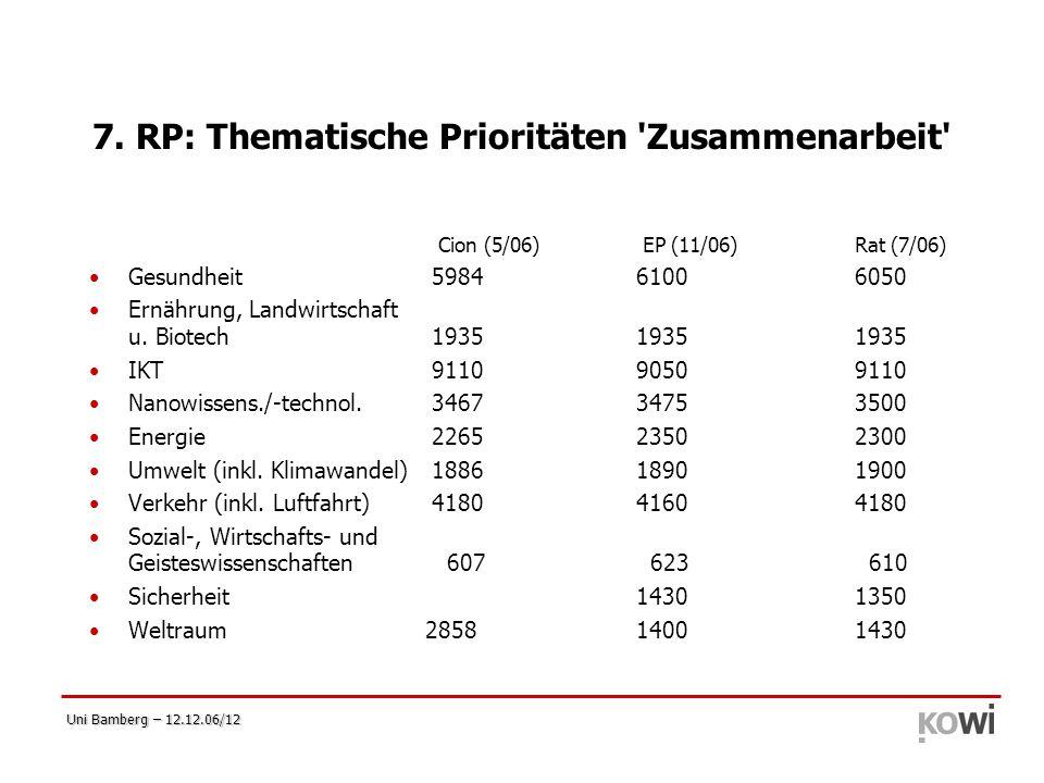 7. RP: Thematische Prioritäten Zusammenarbeit