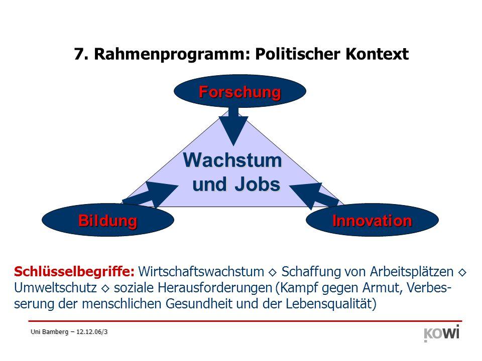 7. Rahmenprogramm: Politischer Kontext