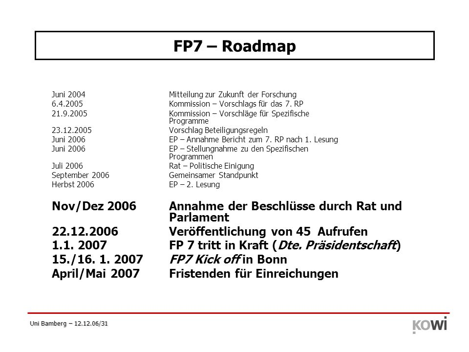 FP7 – Roadmap Juni 2004 Mitteilung zur Zukunft der Forschung. 6.4.2005 Kommission – Vorschlags für das 7. RP.