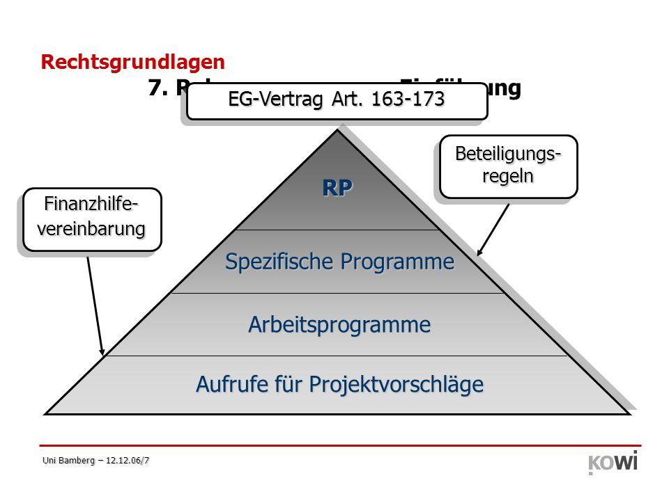 7. Rahmenprogramm: Einführung