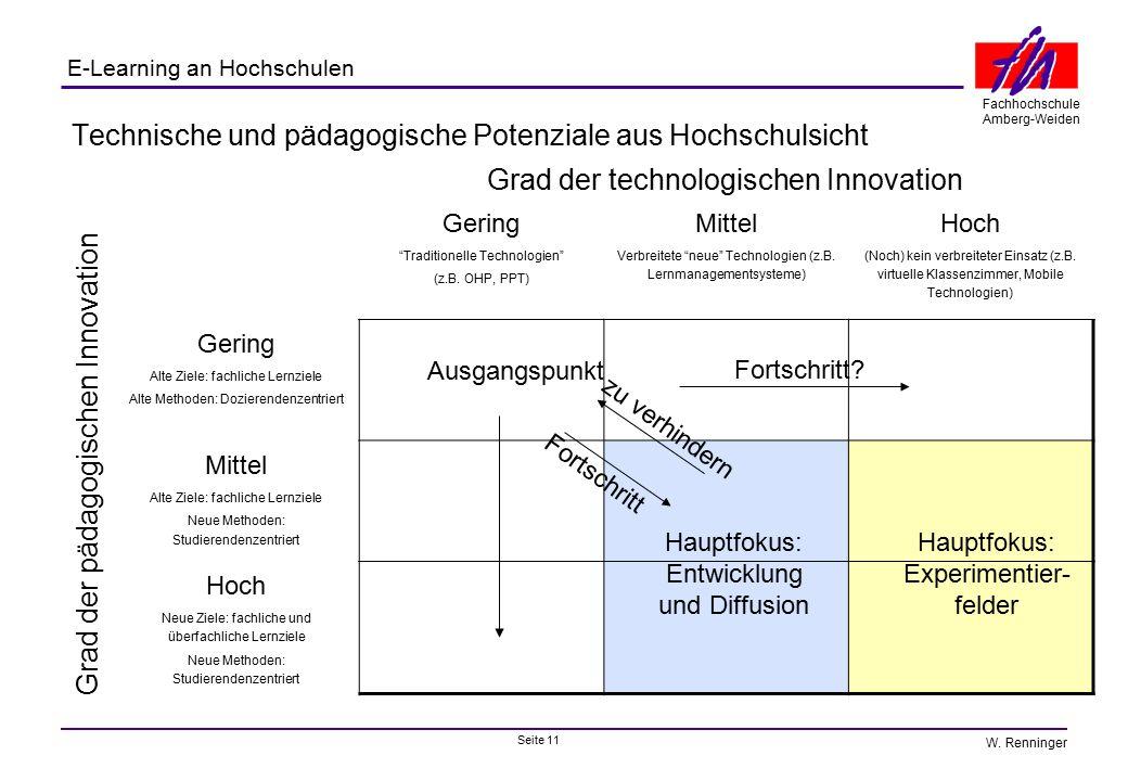 Technische und pädagogische Potenziale aus Hochschulsicht