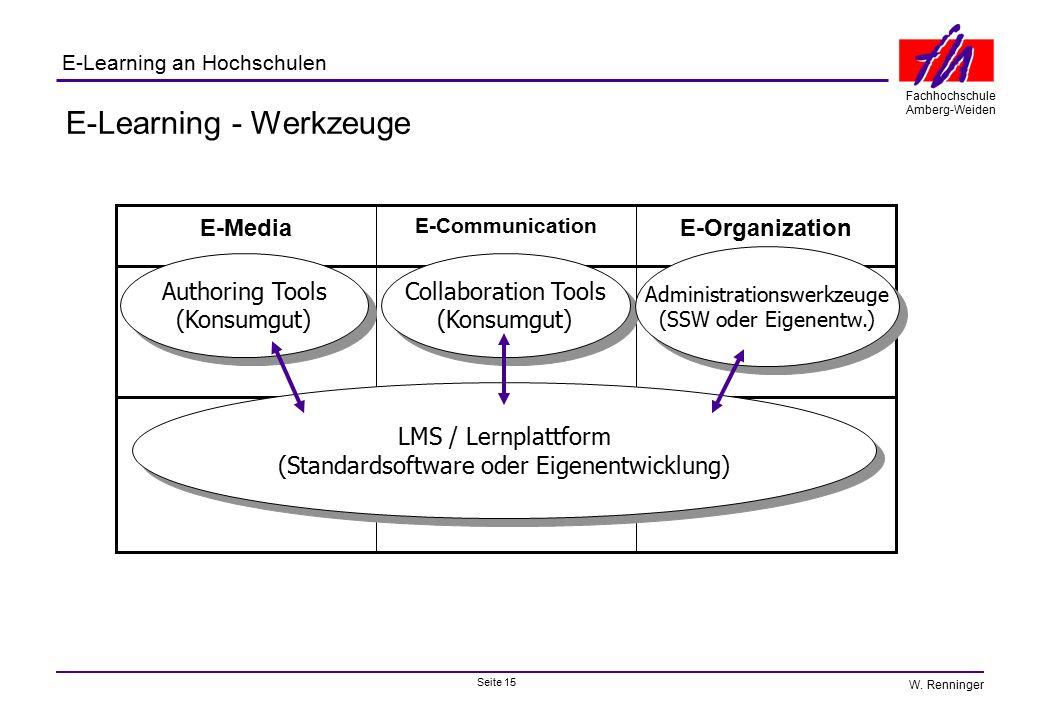 E-Learning - Werkzeuge