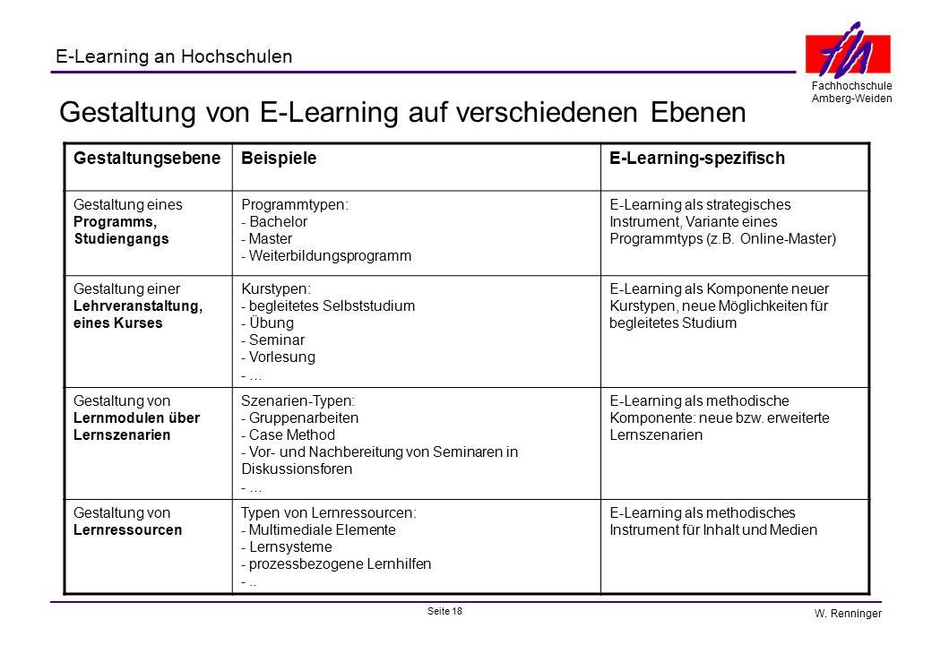 Gestaltung von E-Learning auf verschiedenen Ebenen