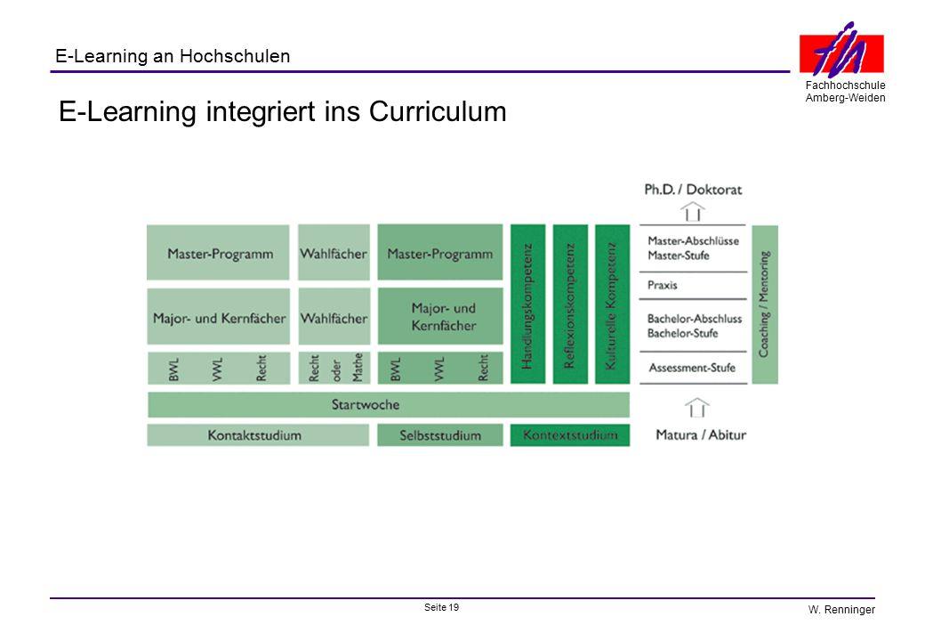 E-Learning integriert ins Curriculum
