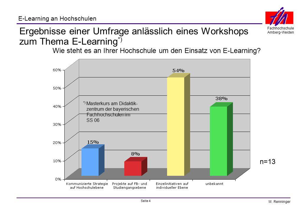 Ergebnisse einer Umfrage anlässlich eines Workshops zum Thema E-Learning*)