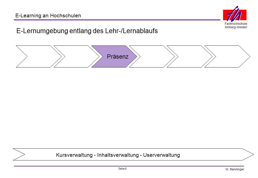 E-Lernumgebung entlang des Lehr-/Lernablaufs